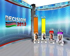 2013 Kenya Seçimleri' nde Vizrt Grafikleri etkisi…